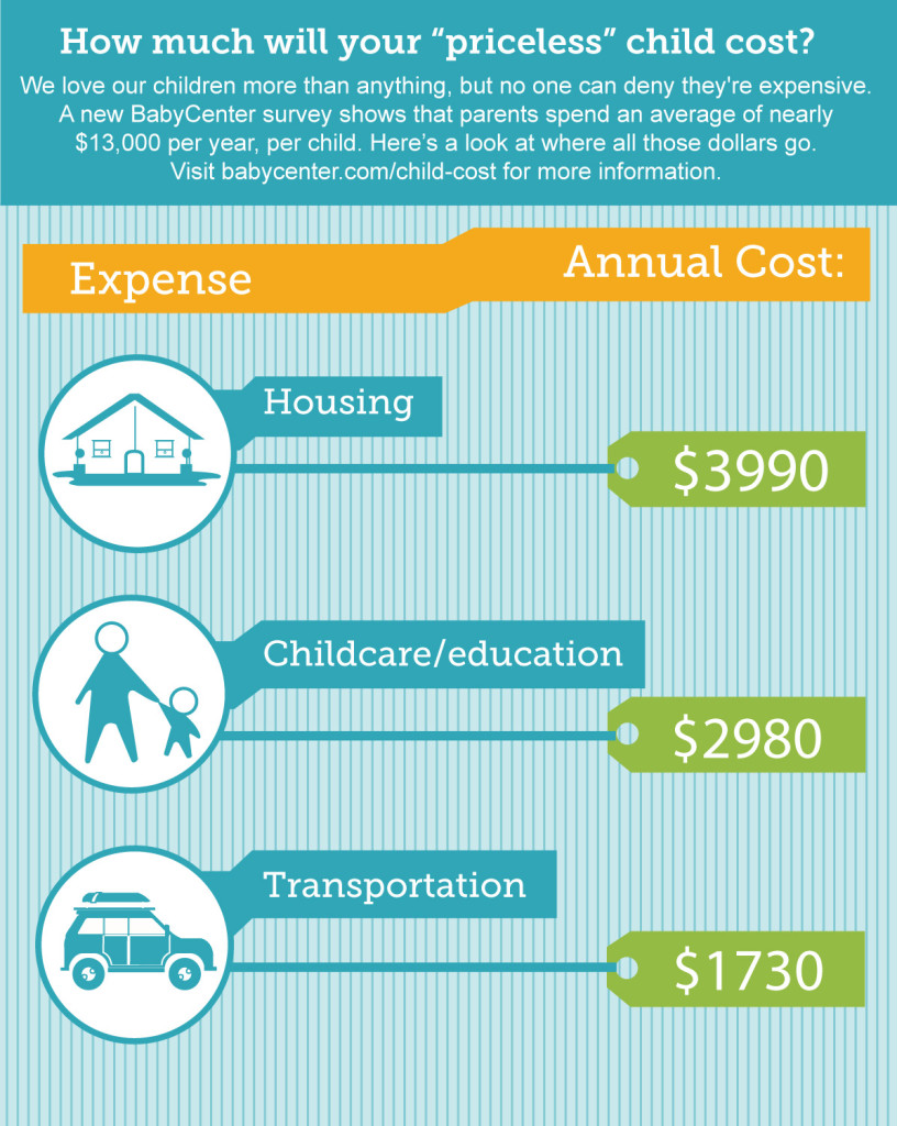 Images-Articles--3325-Cost-of-Having-a-Baby