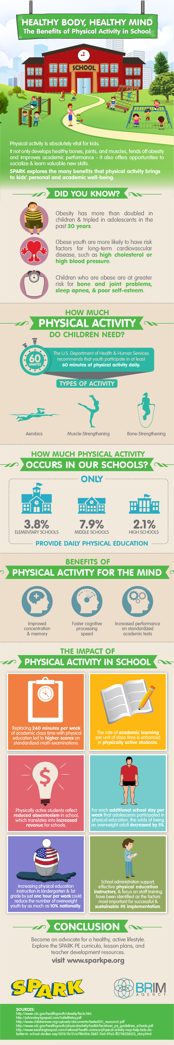 Infographic Highlights Benefits of Physical Activity in Schools